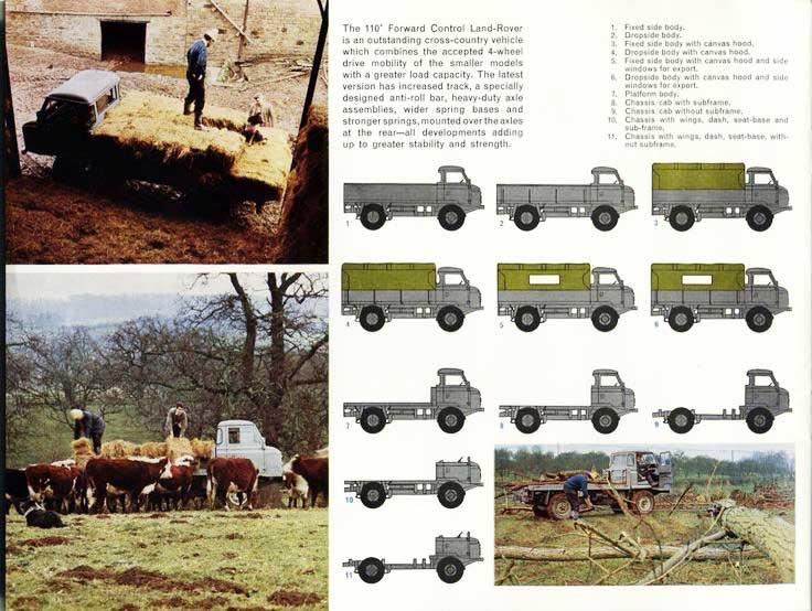 Camioneta FoodTruck Forward Control